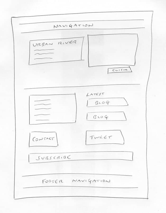 What is a Website Wireframe? | Urban River