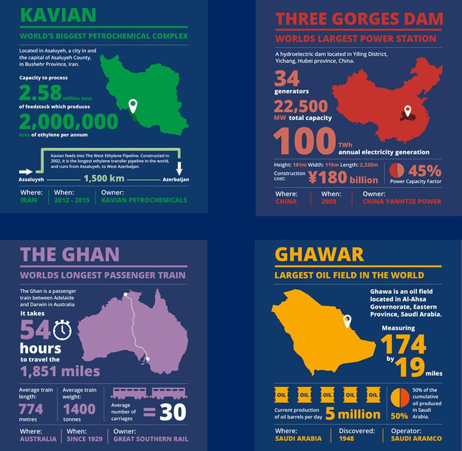 Thorne & Derrick infographics
