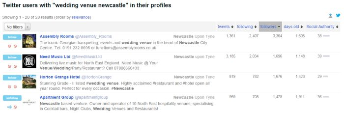 Wedding venue newcastle followerwonk