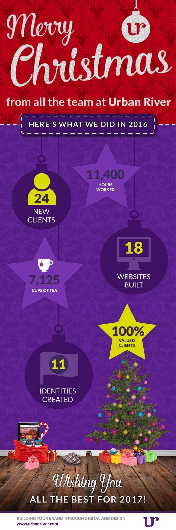 Urban River Christmas Infographic